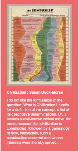Buck-Morss Civilization