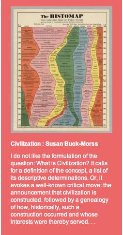 Buck-Morss Civilization