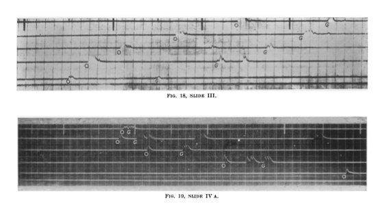 Sound ranging traces