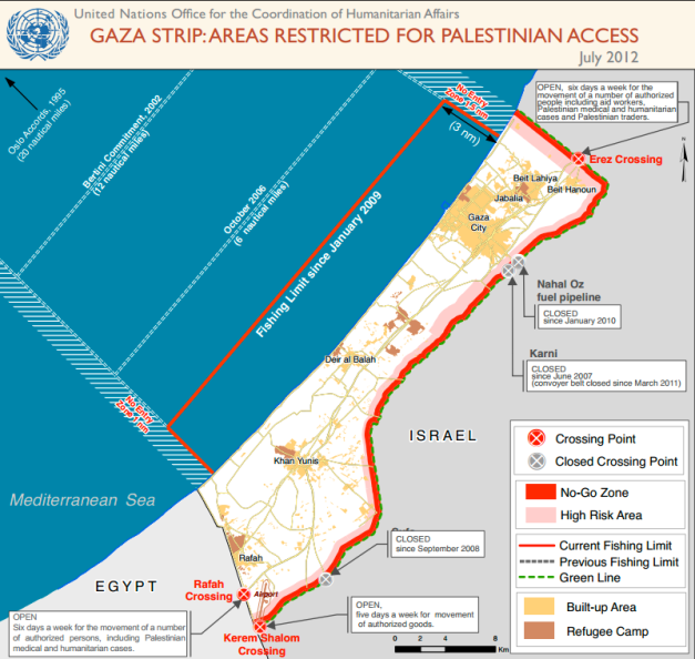 Gaza Strip restrictions