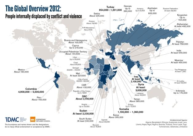 IDPs 2012