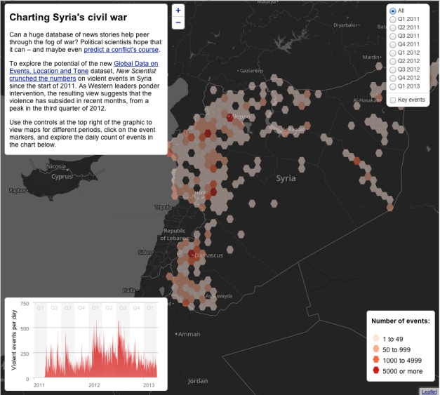NS Charting Syria's Civil War