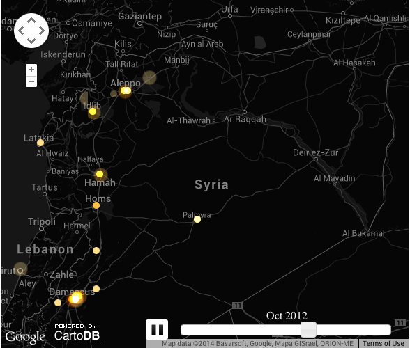 Syria civil war casualties