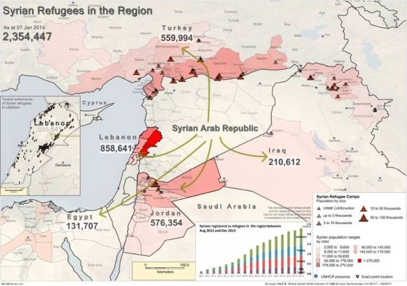 Syrian refugee flows to December 2013