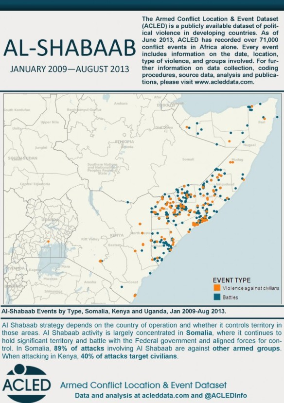 ACLED_Infographic_Al-Shabaab-Activity-Map-721x1024