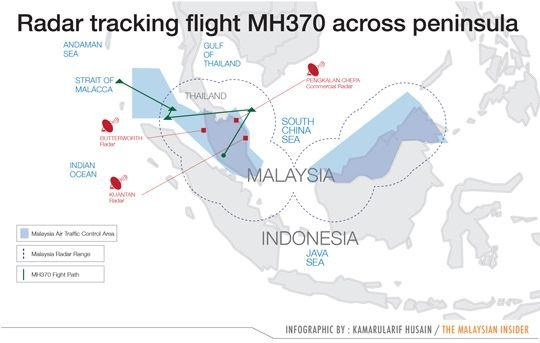 MH370-military_radar-tracking-peninsula-170314-eng-graphcs-tmi-kamarul