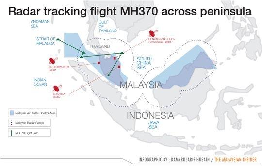 MH370-military_radar-tracking-peninsula-170314-eng-graphcs-tmi-kamarul