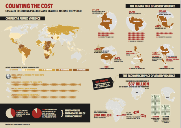 Counting the Cost Infographic