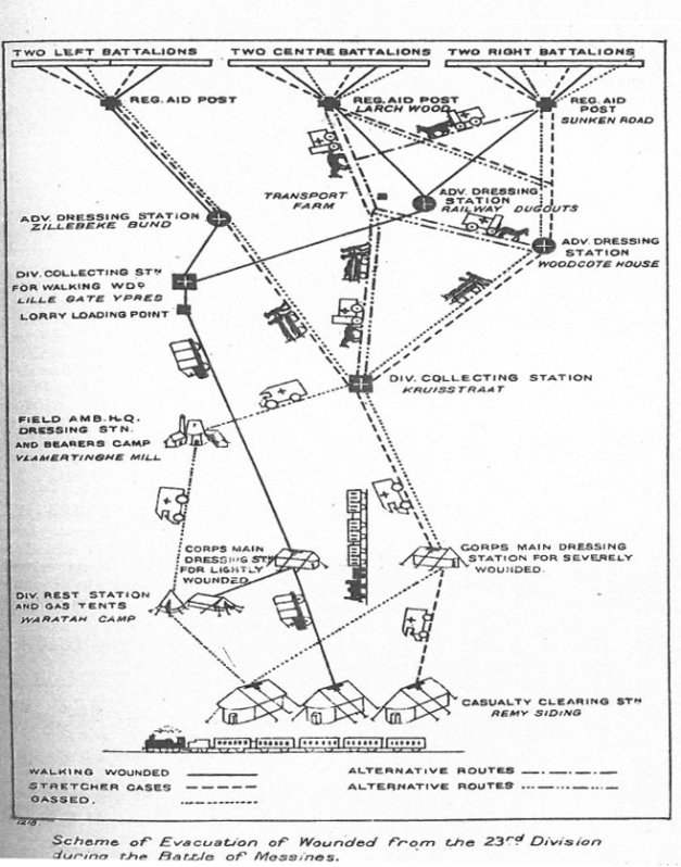 Diagram-of-evacuation-plan-Messine