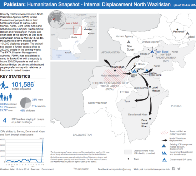 Pakistan Displaced Persons June 2014