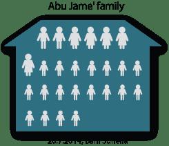 abu_jame3