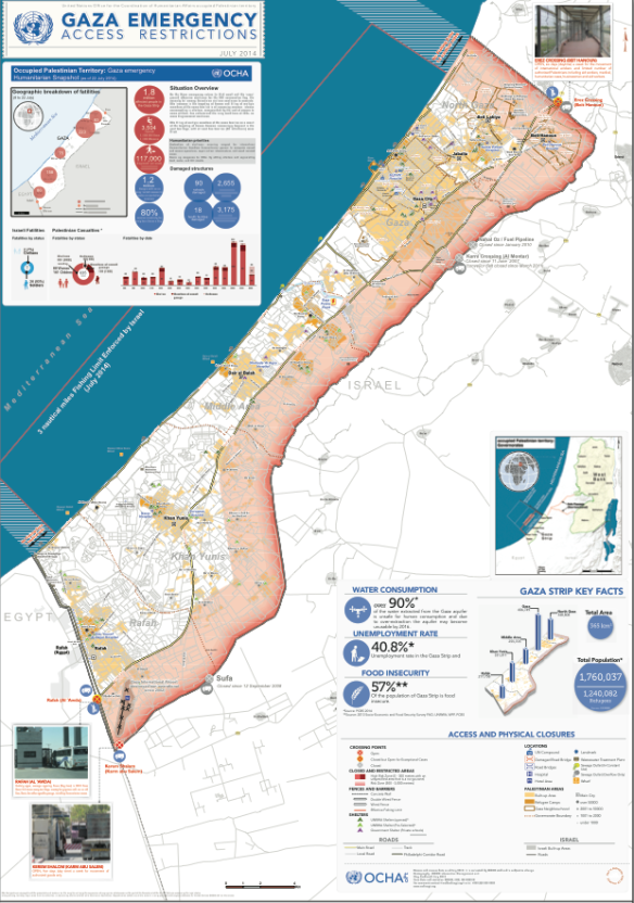 GAZA Access Restrictions JULY 2014
