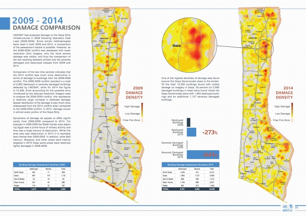 UNOSAT_GAZA_REPORT_OCT2014_WEB (dragged)
