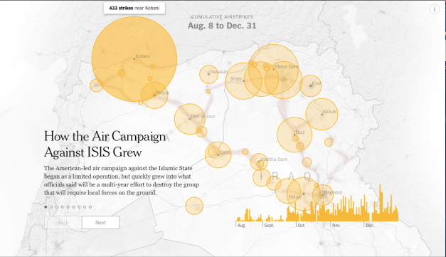 Iraq:Syria air strikes 4 August to 31 December 2014