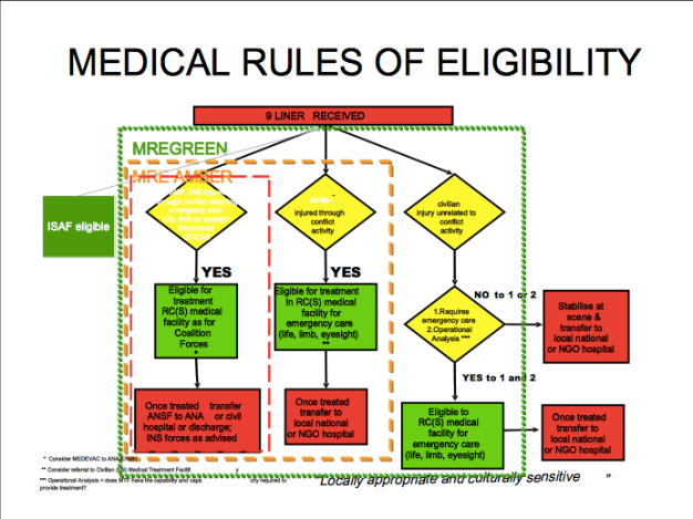 Medical Rules of Eligibility PNG