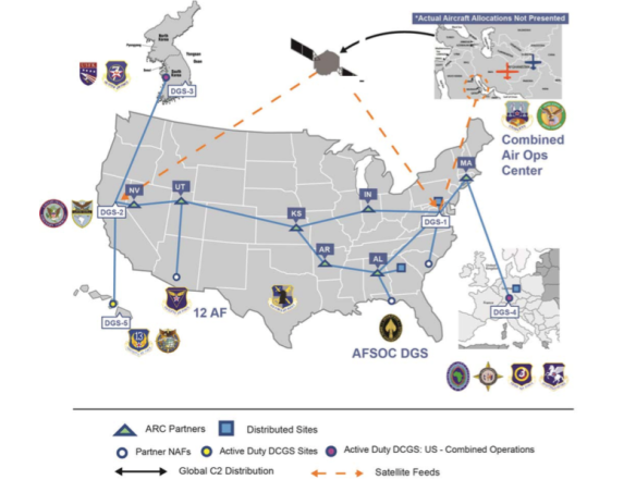 Distributed Common Ground System (USAF) 2