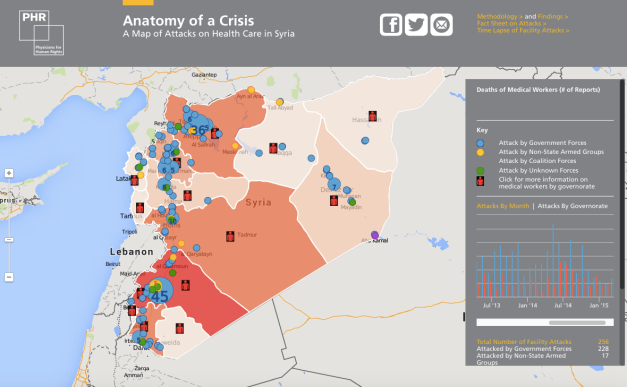 PHR Attacks on health care in Syria