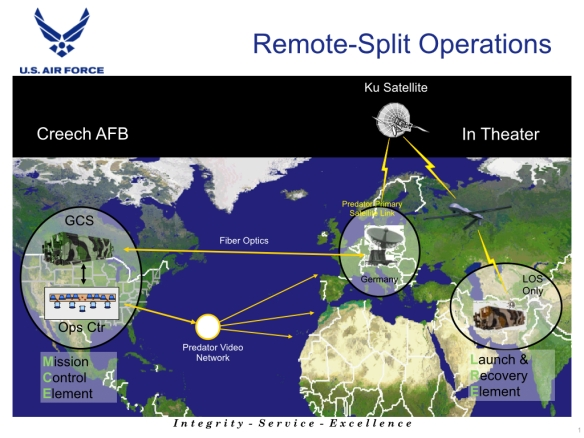 Remote split operations.001