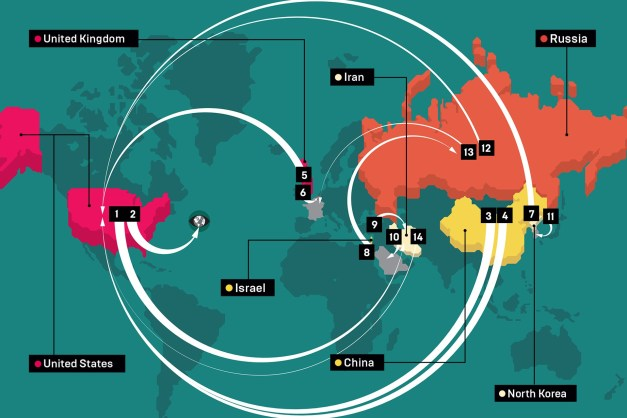 Cyberattacks mapped