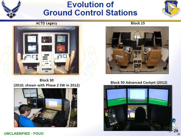 Evolution of GCS