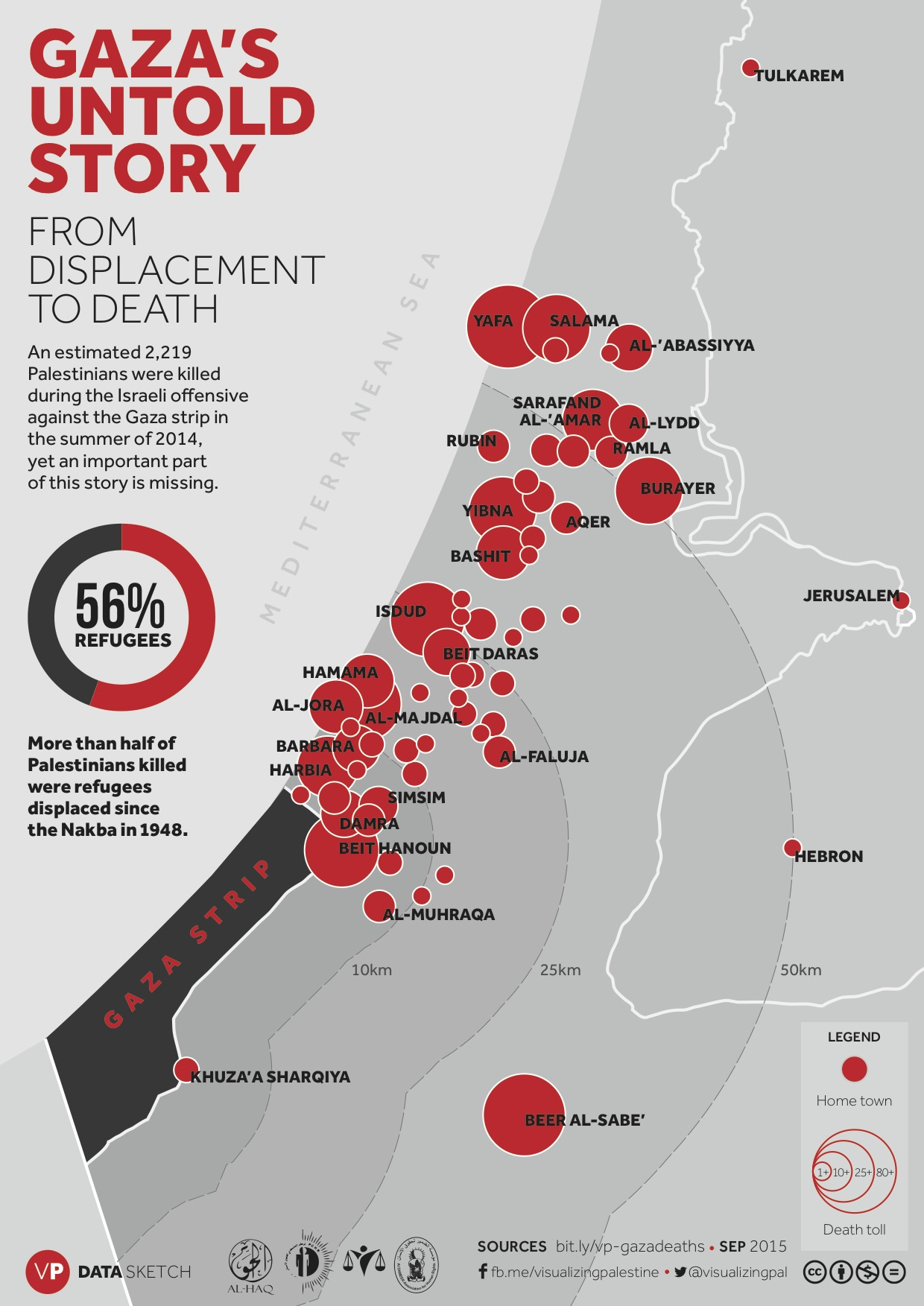 gaza geographical imaginations continuing catastrophes