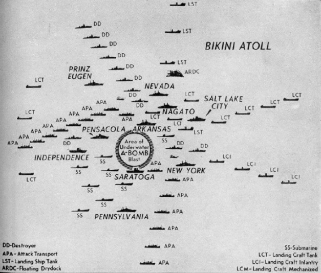 Bikini atoll target disposition