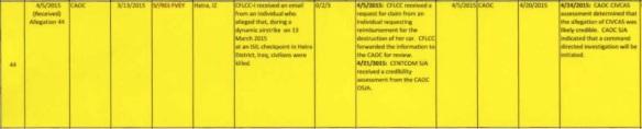 CIVCAS allegation 44 al Hatra