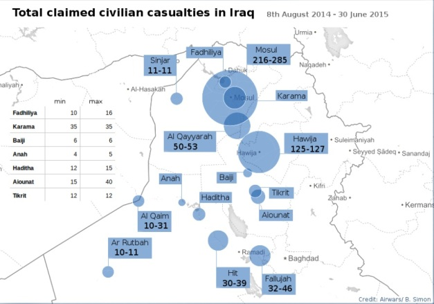 Civilian casualties claimed Iraq 8 August 2014-30 June 2015