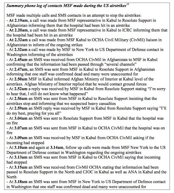 MSF Kunduz phone log