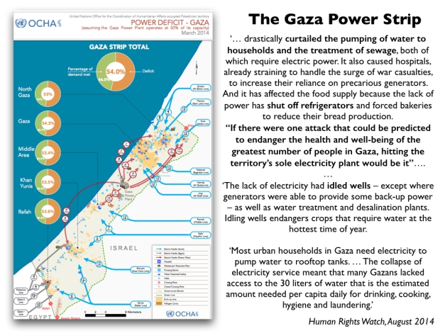 Gaza Power Strip.001