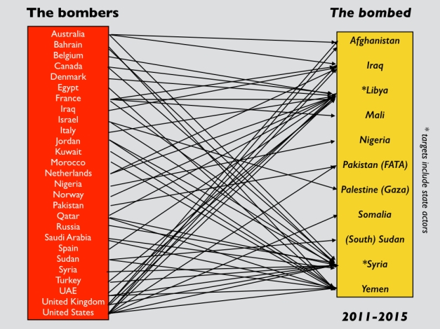 The bombers and the bombed.001