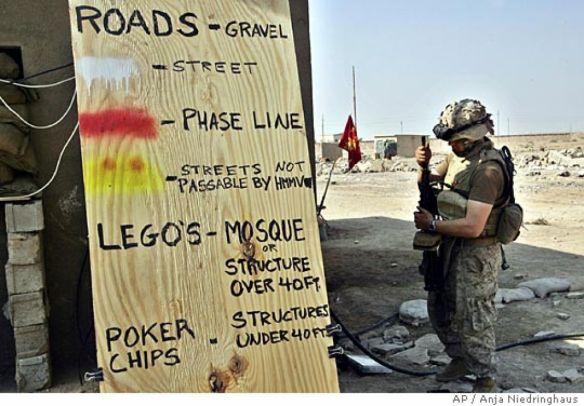 Fallujah model