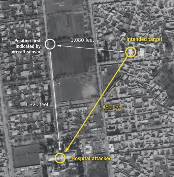 MSF Kunduz attack