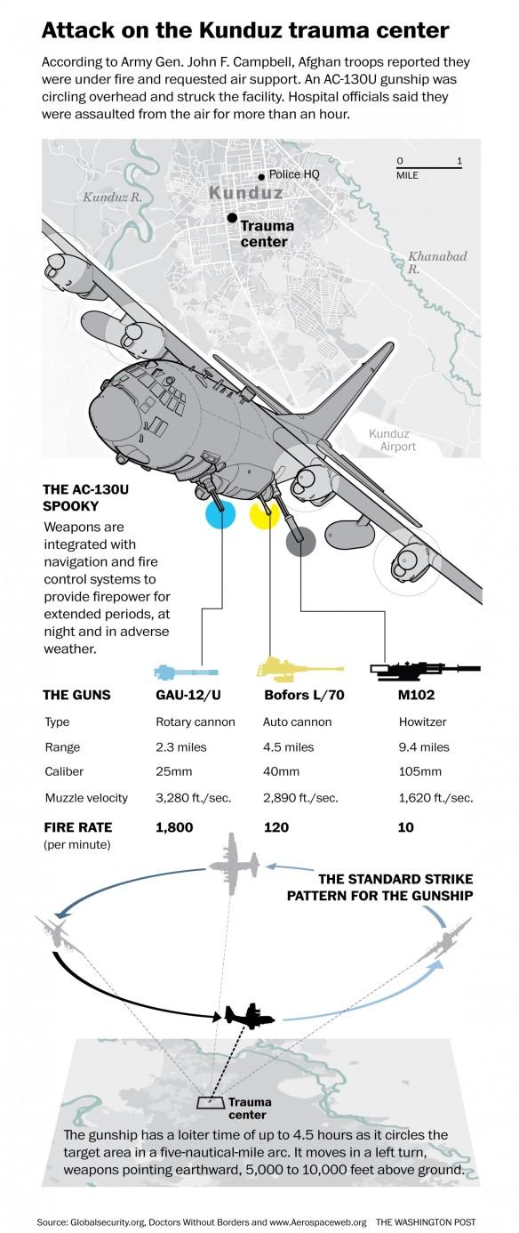 w2300-kunduzhosp1011-plane