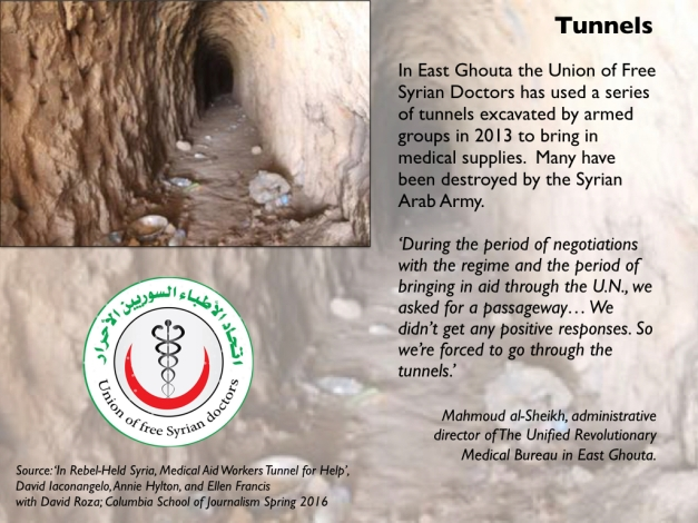 tunnels-and-the-siege-economy-in-aleppo-001